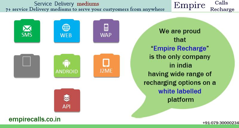 Mobile Recharge API Provider India - Delhi - Bechna India